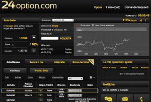 24option broker piattaforme